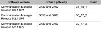 Gateway firmware requirements 1